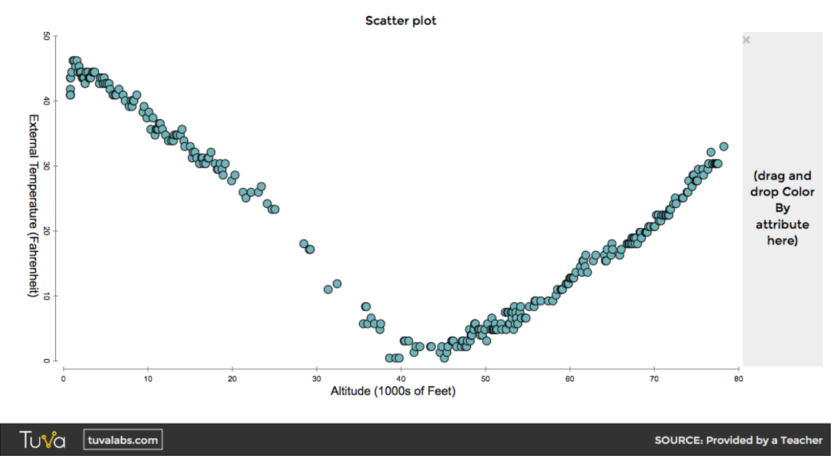 Scatter_plot_tuvalabs-2.png